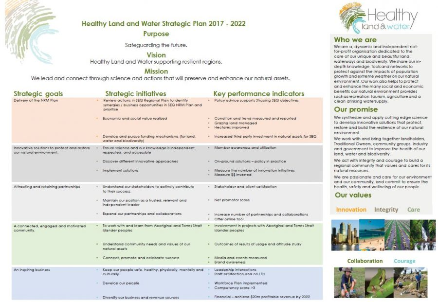 Healthy Land and Water Strategic Plan 2017-22