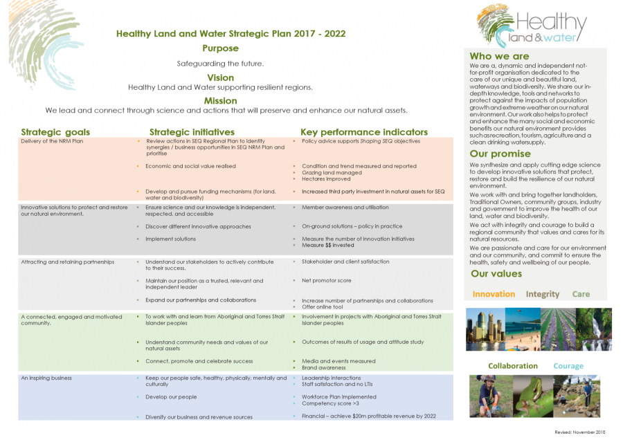 Healthy Land and Water Strategic Plan 2017 - 2022