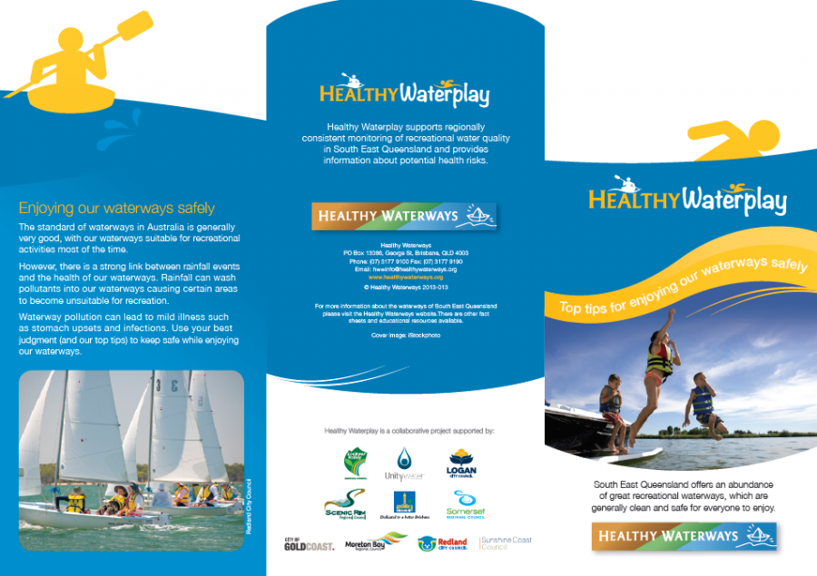 Healthy Waterplay: Top tips for enjoying our waterways safely